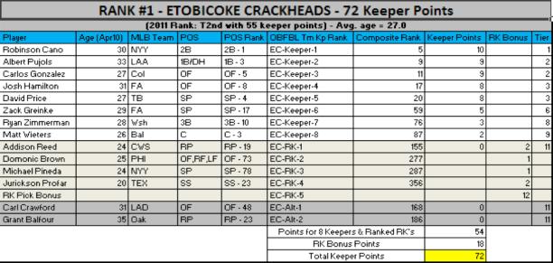 Crackheads2012