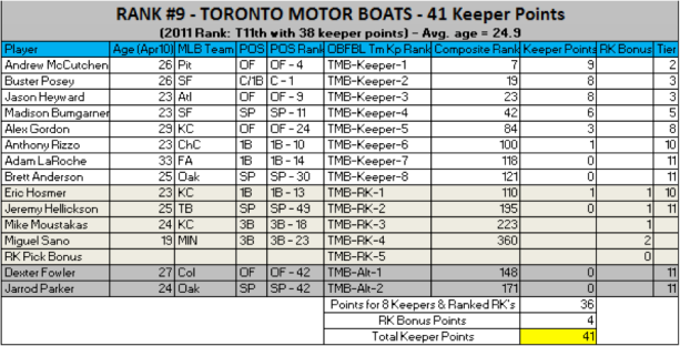 MotorBoats2012