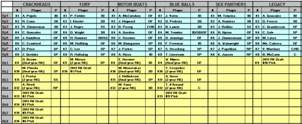 OBFBL Keepers 2013 pt1