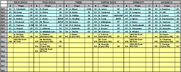 OBFBL Keepers 2013 pt2