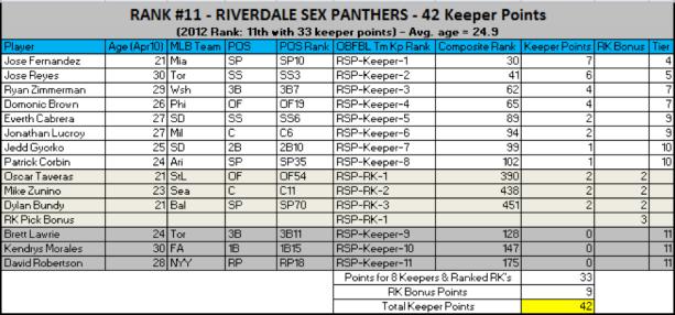 K_RDSP_2013