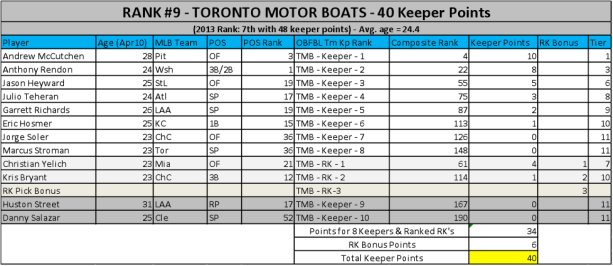 2015_Motorboats