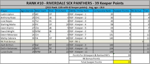 2015_Sexpanthers